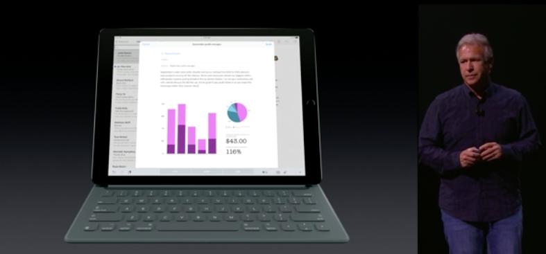 iPad Pro 也有外置键盘了:Smart Keyboard!