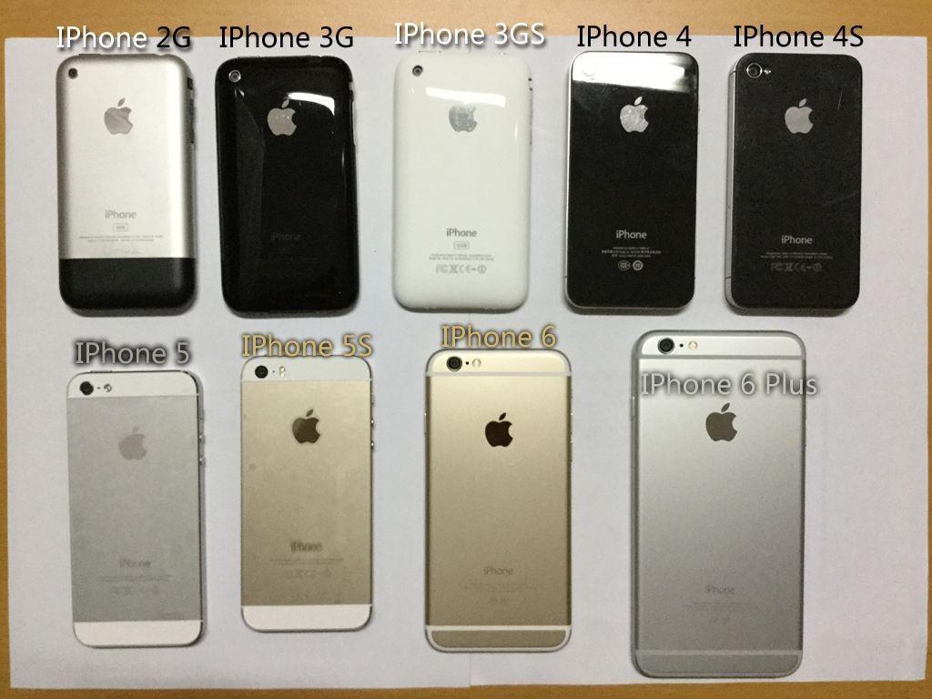 值此iPhone 6S即将面世之际,我们来回顾一下历代iPhone